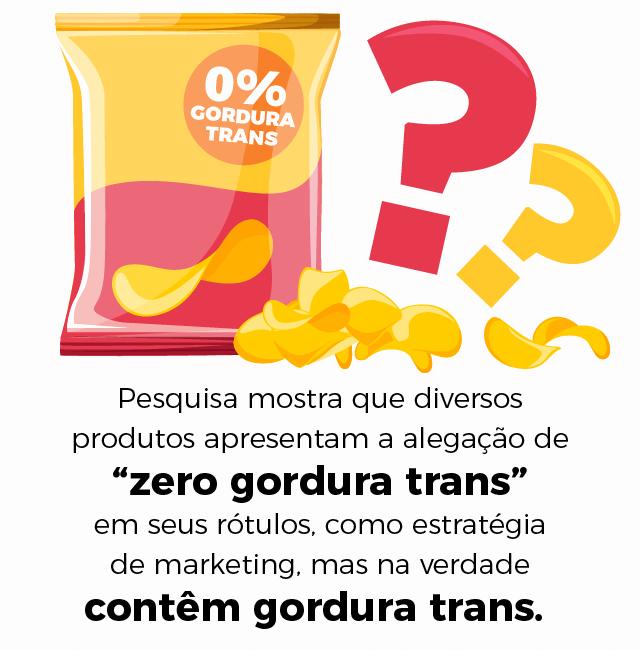 """Pesquisa mostra que diversos produtos apresentam a alegação de """"0 gordura trans"""" em seus rótulos, como estratégia de marketing, mas na verdade contêm gordura trans."""