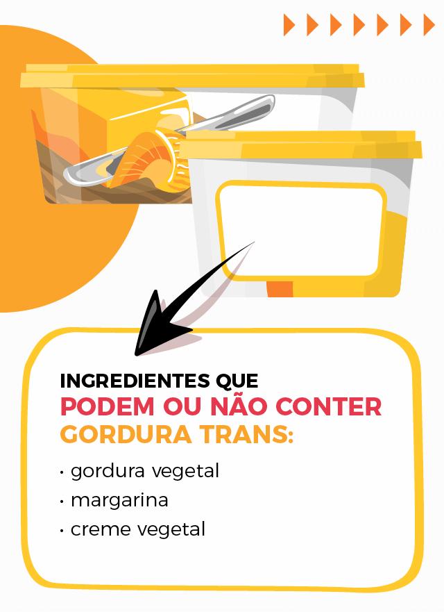Ingredientes que podem ou não conter gordura trans: gordura vegetal, margarina, creme vegetal.