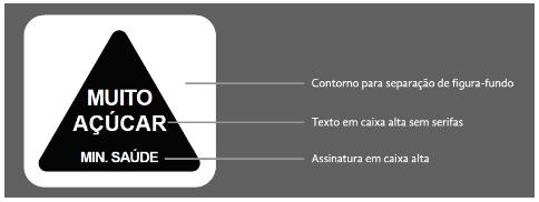 Figura 1. Modelo proposto pelo Idec em parceria com a UFPR